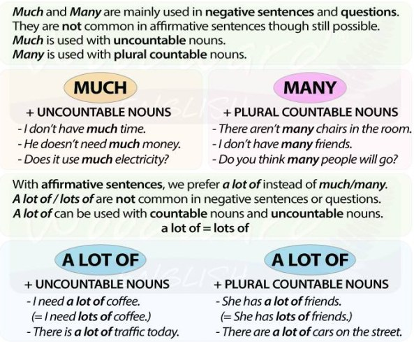 GRAMMAR HOW MUCH  MANY  englishblogciamariasf