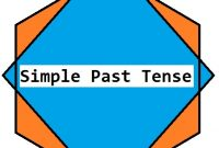 Pengertian, rumus, dan contoh Simple Past Tense