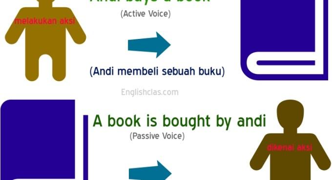 Pengertian Passive Voice (sentence) dan Contoh Kalimat