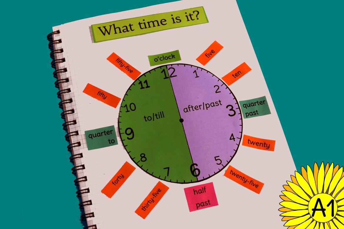 Telling the Time in English Lesson Plan   English Daisies