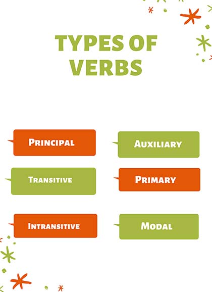 Types of verbs in English