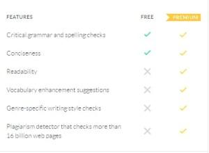 Grammarly Premium version