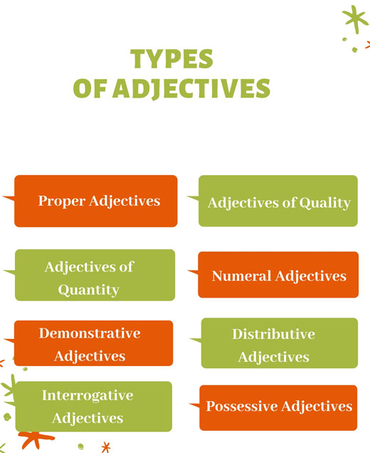 9 Types of Adjectives in English