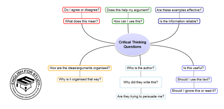 Critical Thinking Skills Questions