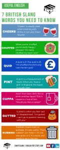 Internet slang in English