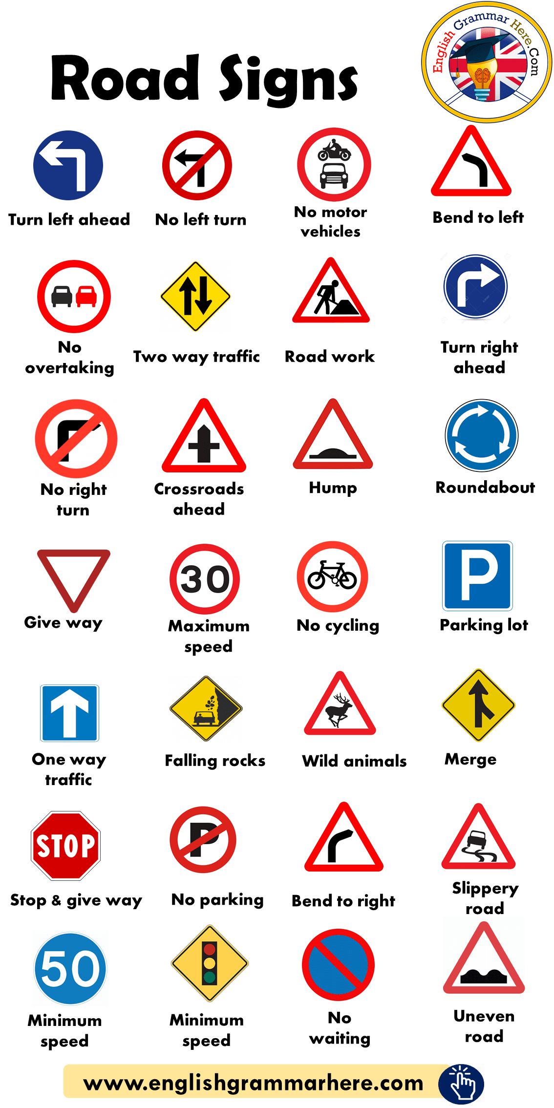 Road Signs Traffic Signs