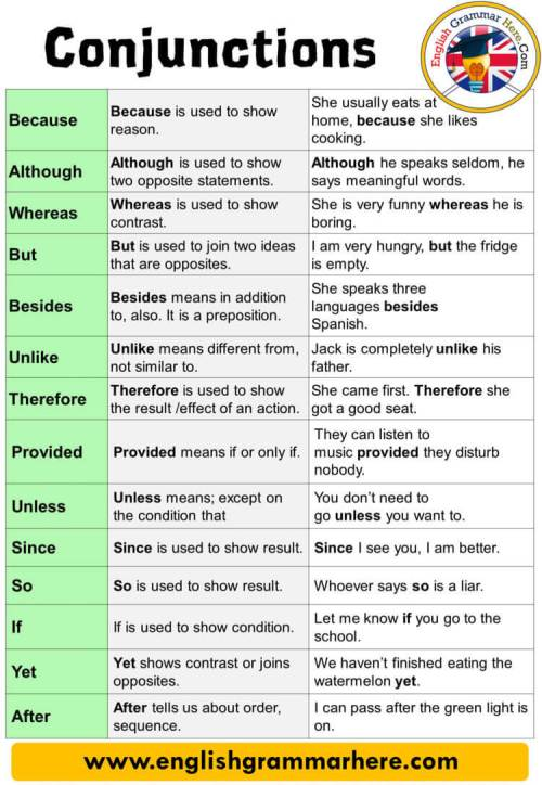 small resolution of 10 example of conjunction in a sentence - English Grammar Here