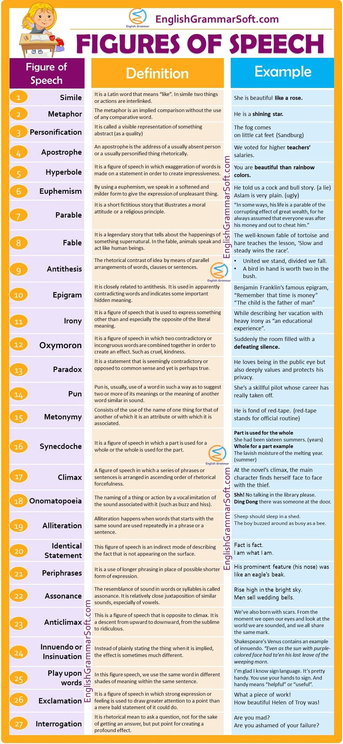 hight resolution of 27 Figures of Speech with Examples   Easy Guide - Learn English Grammar