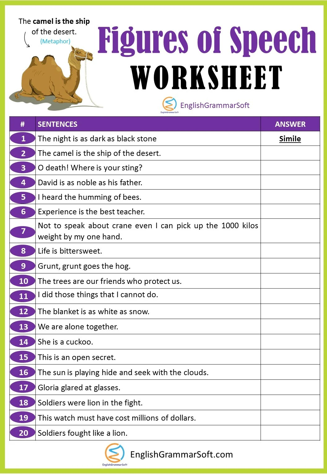 Figures Of Speech Worksheet With Answers