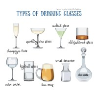 Types of glasses in English | Just English