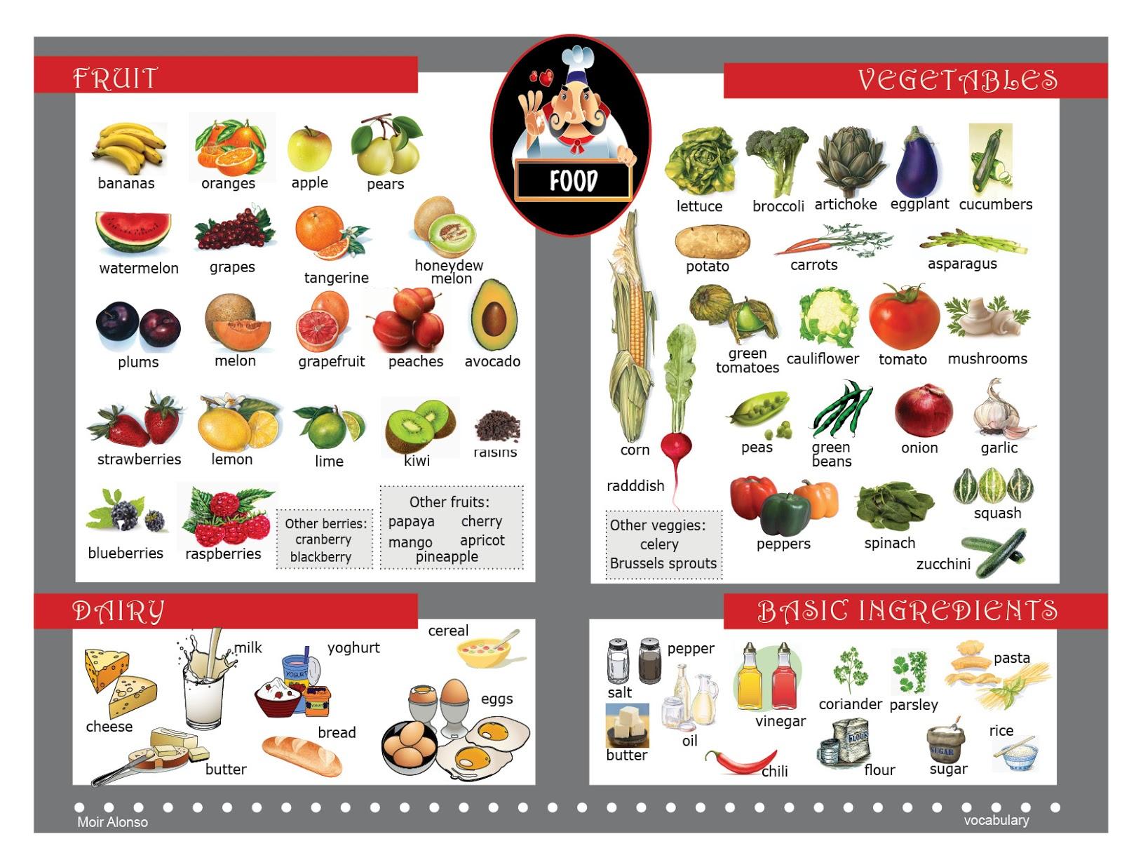 15 Vocabulary Food 02