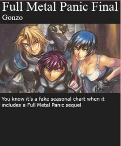 fmp anime sequel
