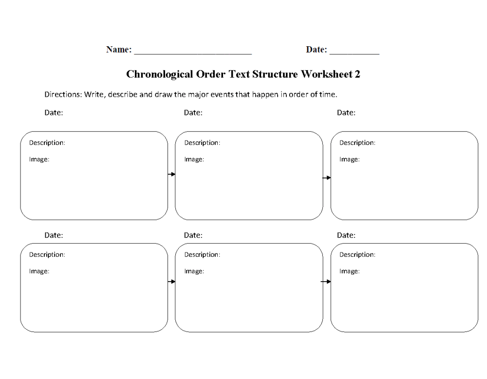 medium resolution of Englishlinx.com   Text Structure Worksheets