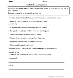 Parts Speech Worksheets   Pronoun Worksheets [ 2200 x 1700 Pixel ]