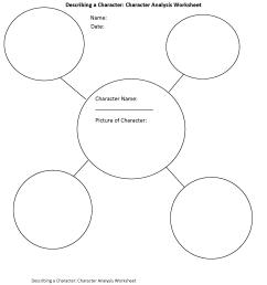 Englishlinx.com   Character Analysis Worksheets [ 2200 x 1700 Pixel ]