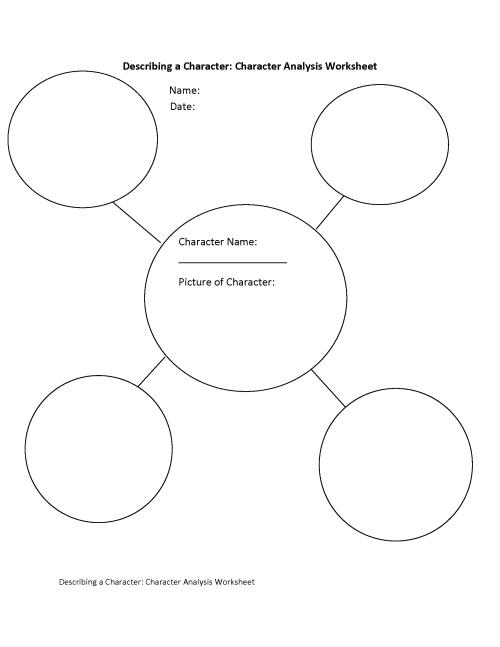 small resolution of Englishlinx.com   Character Analysis Worksheets