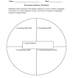 Englishlinx.com   Summary Worksheets [ 2200 x 1700 Pixel ]