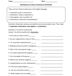 Kinds of Sentences Worksheets   Practicing Four Kinds of Sentences Worksheet [ 2200 x 1700 Pixel ]