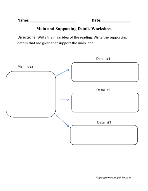 small resolution of Main Idea Worksheets   Main Idea and Supporting Details Worksheet