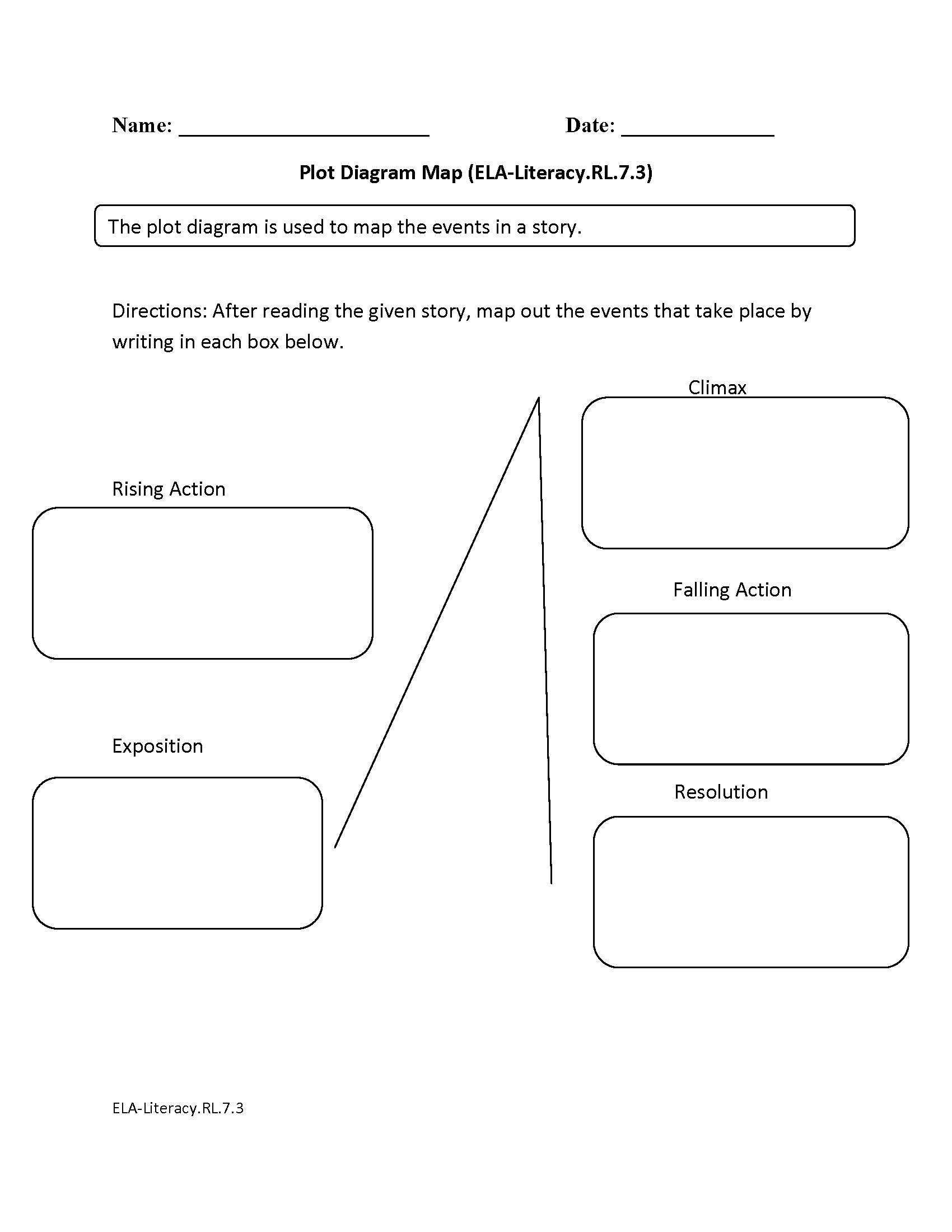 literature plot diagram jeep jl wiring 7th grade common core reading worksheets