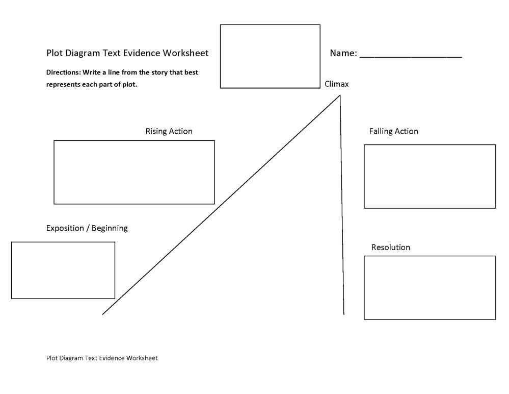 medium resolution of Text Evidence Worksheets   Plot Diagram Text Evidence Worksheets