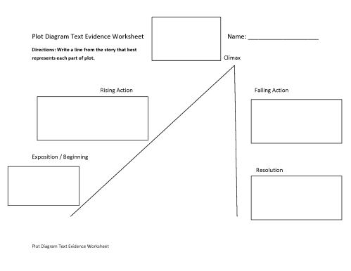 small resolution of Text Evidence Worksheets   Plot Diagram Text Evidence Worksheets