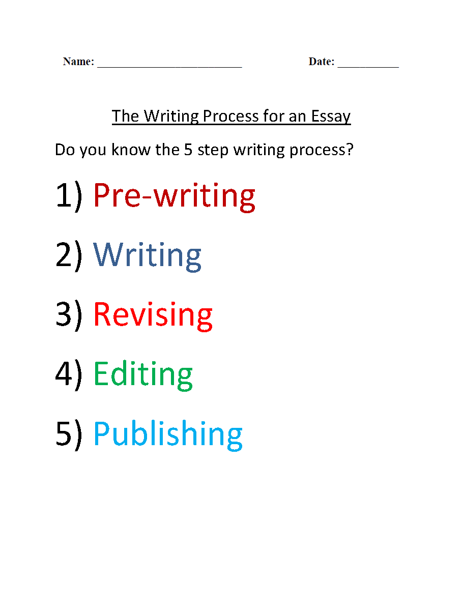 Writing Process Essay Cc7106 How To Write An Essay Steps In The