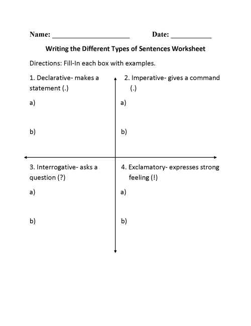 small resolution of Types of Sentences Worksheets   Writing Types of Sentences Worksheet