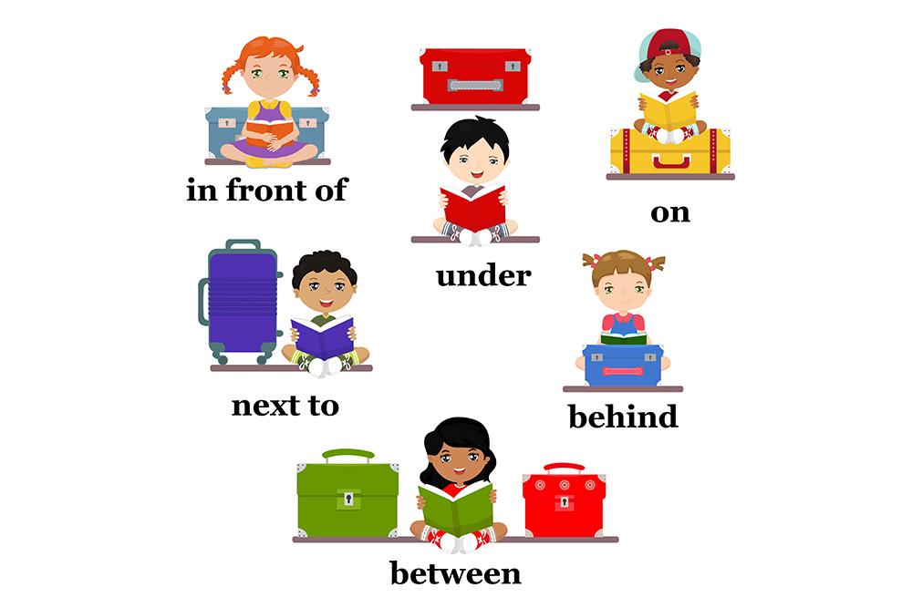 英文介系詞 | 表示位置的6個常用介系詞 | EF English Live 部落格