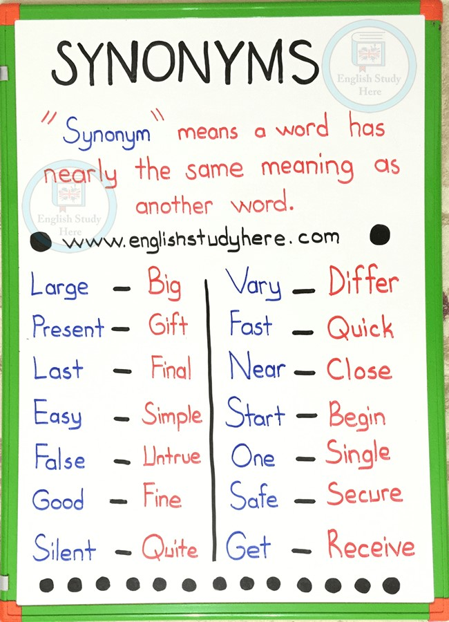 Synonyms in English  English Study Here