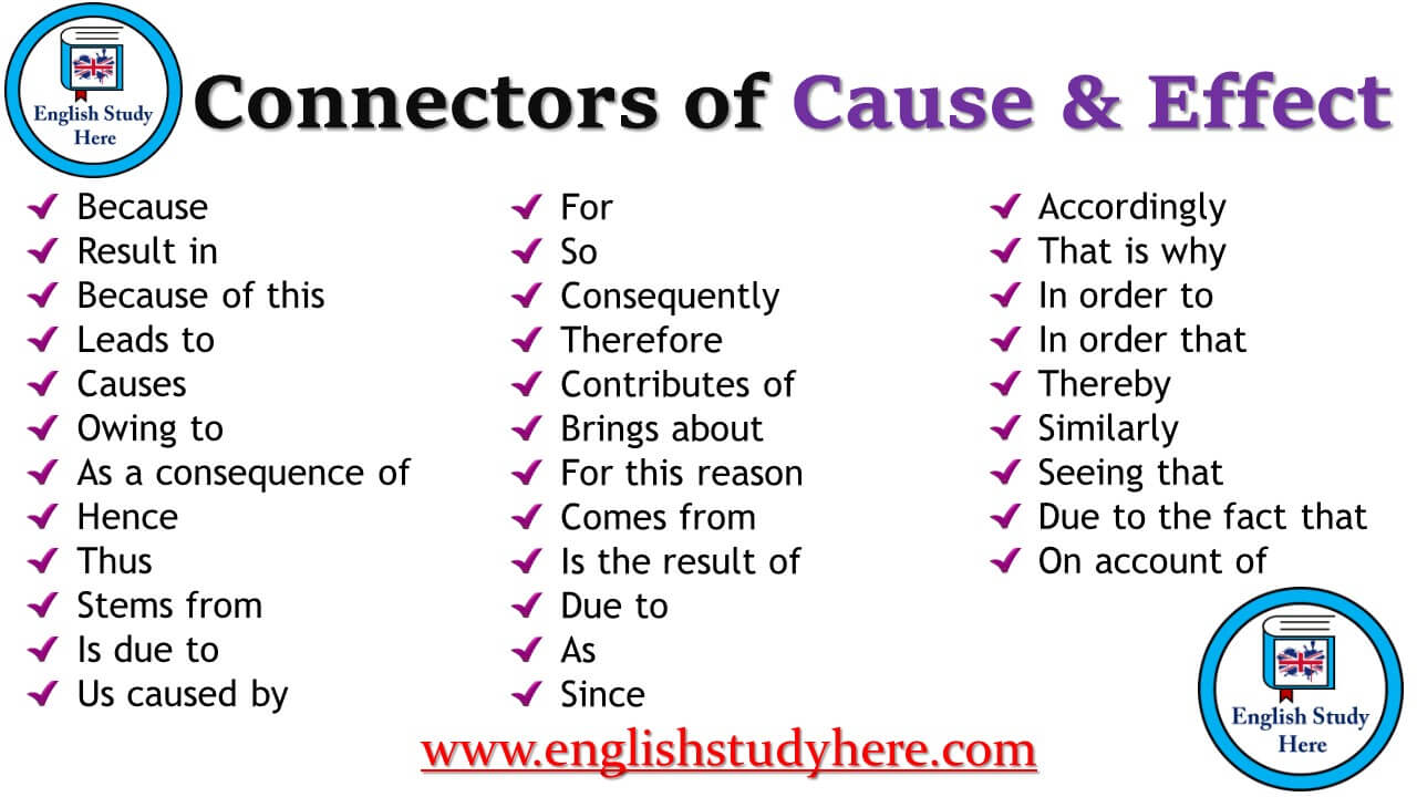 Connectors Of Cause And Effect In English English Study Here