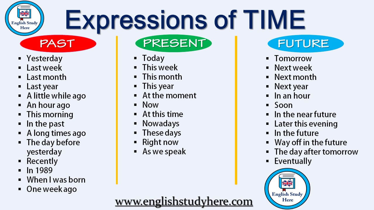 Expressions Of TIME In English English Study Here
