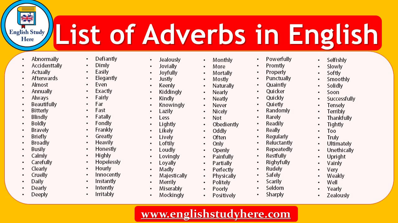 List Of Adverbs In English English Study Here