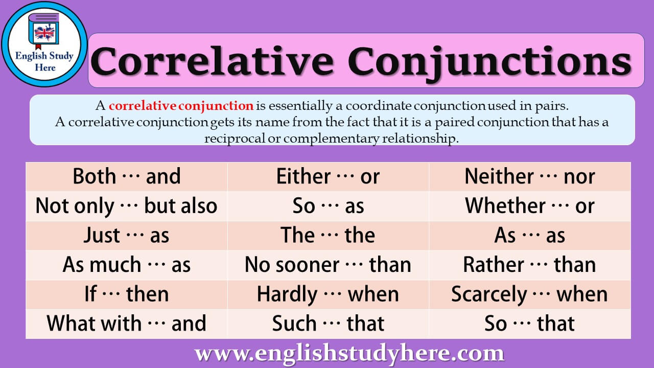 Correlative Conjunctions In English English Study Here