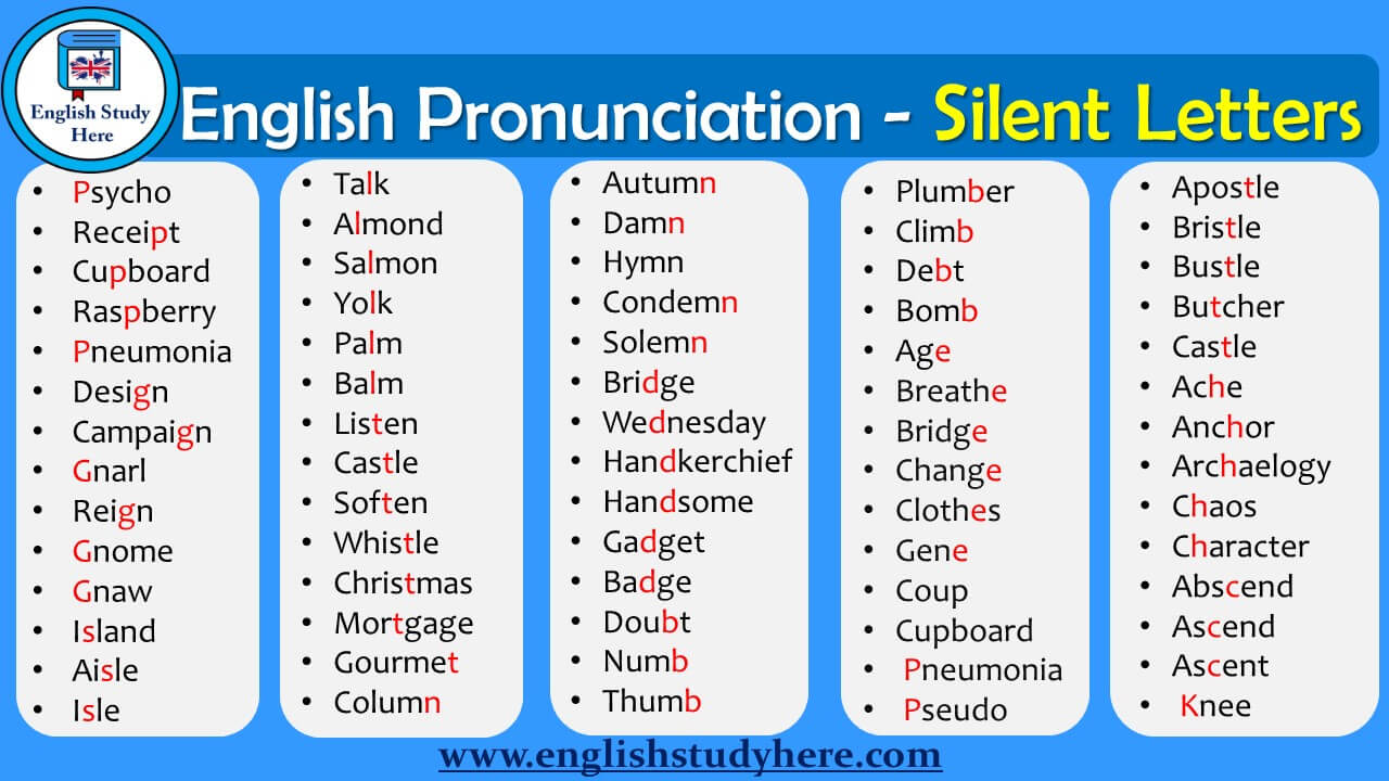 Cupboard Pronunciation In English