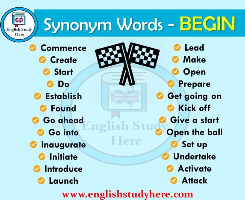 Establish Synonym