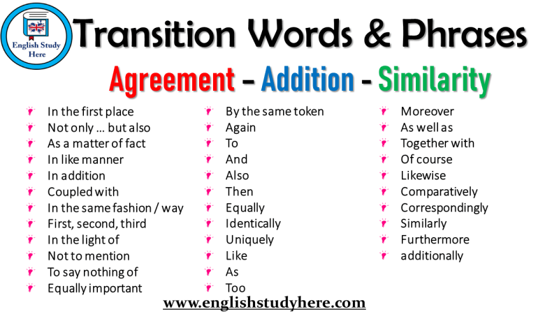 Transition Words & Phrases Agreement – Addition - Similarity ...