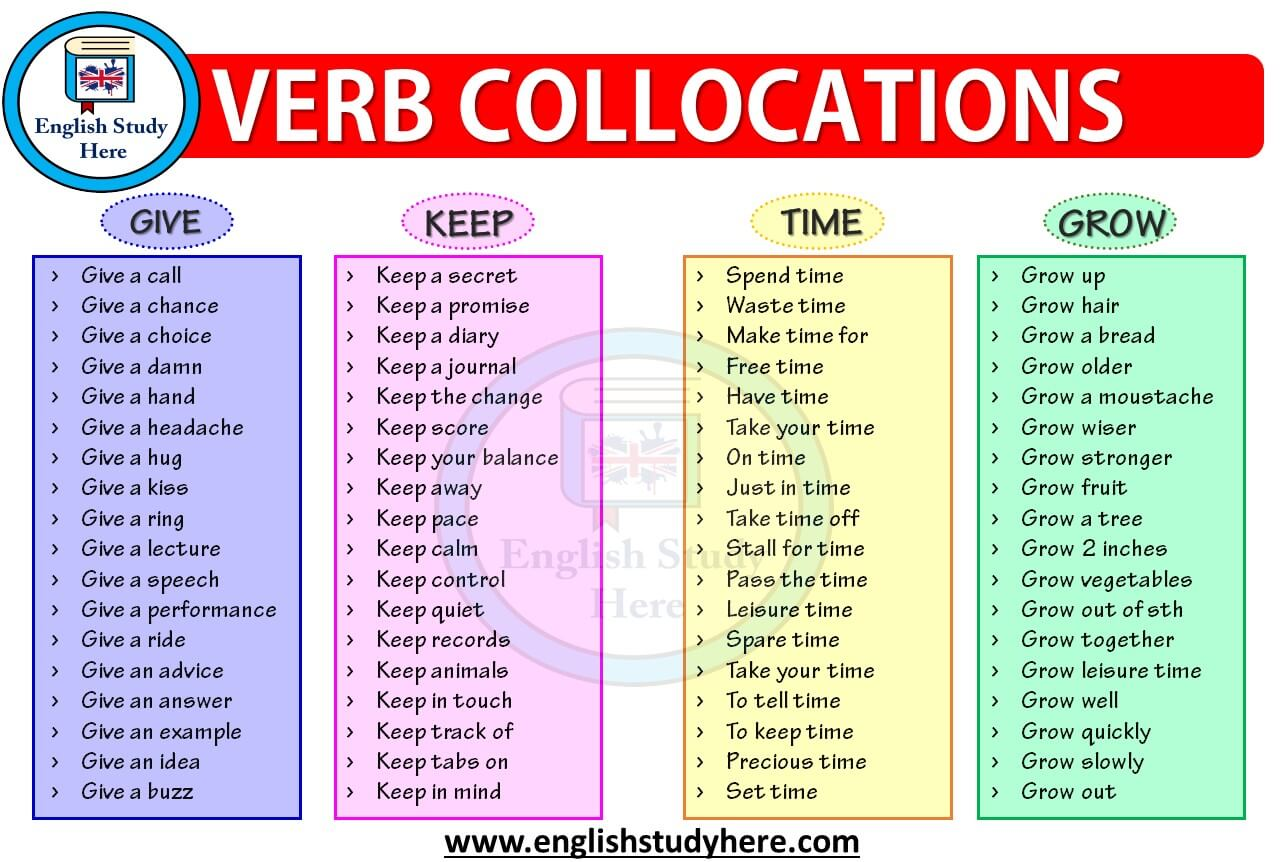 Verb Collocations Give Keep Time Grow English Study