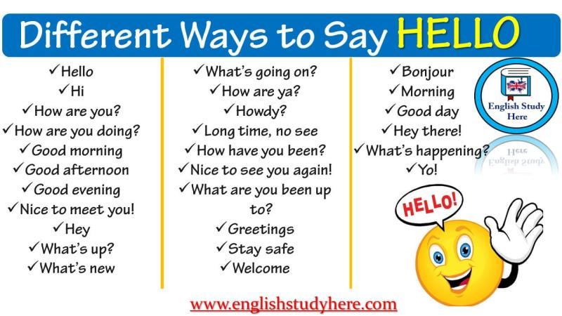 Different ways to say hello english study here ways to say hello in english m4hsunfo