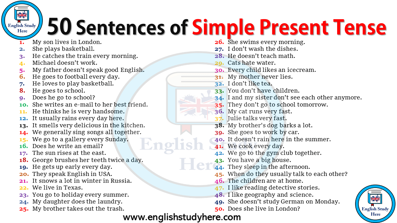hight resolution of 50 Sentences of Simple Present Tense - English Study Here