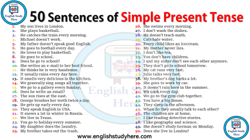 small resolution of 50 Sentences of Simple Present Tense - English Study Here
