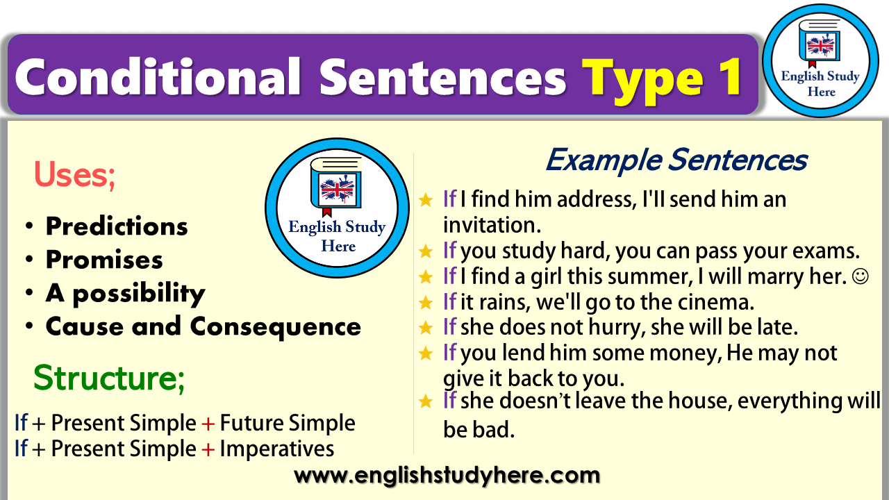 Conditional Sentences Type 1  English Study Here