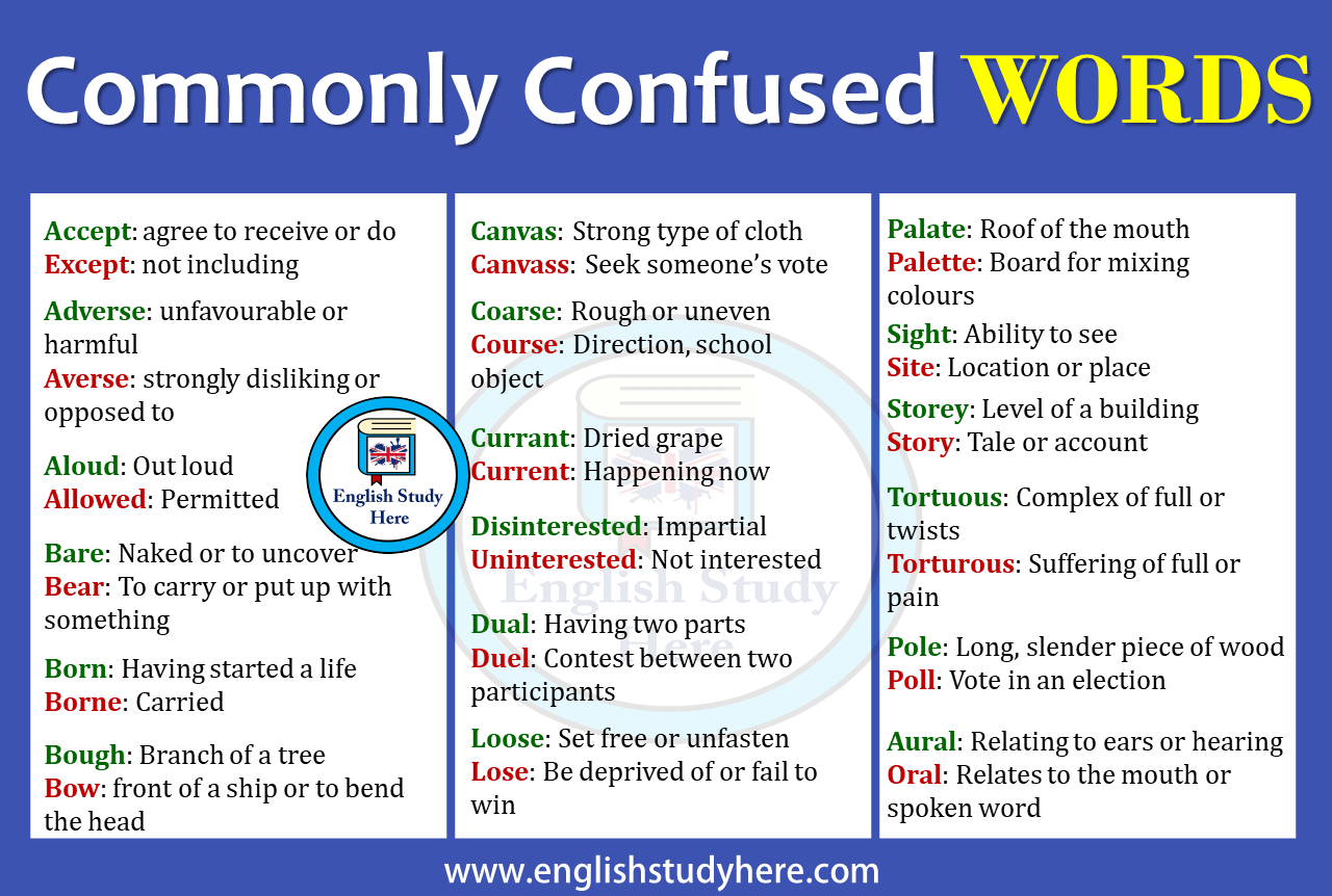 Frequently Confused Words In English Can You Tell These