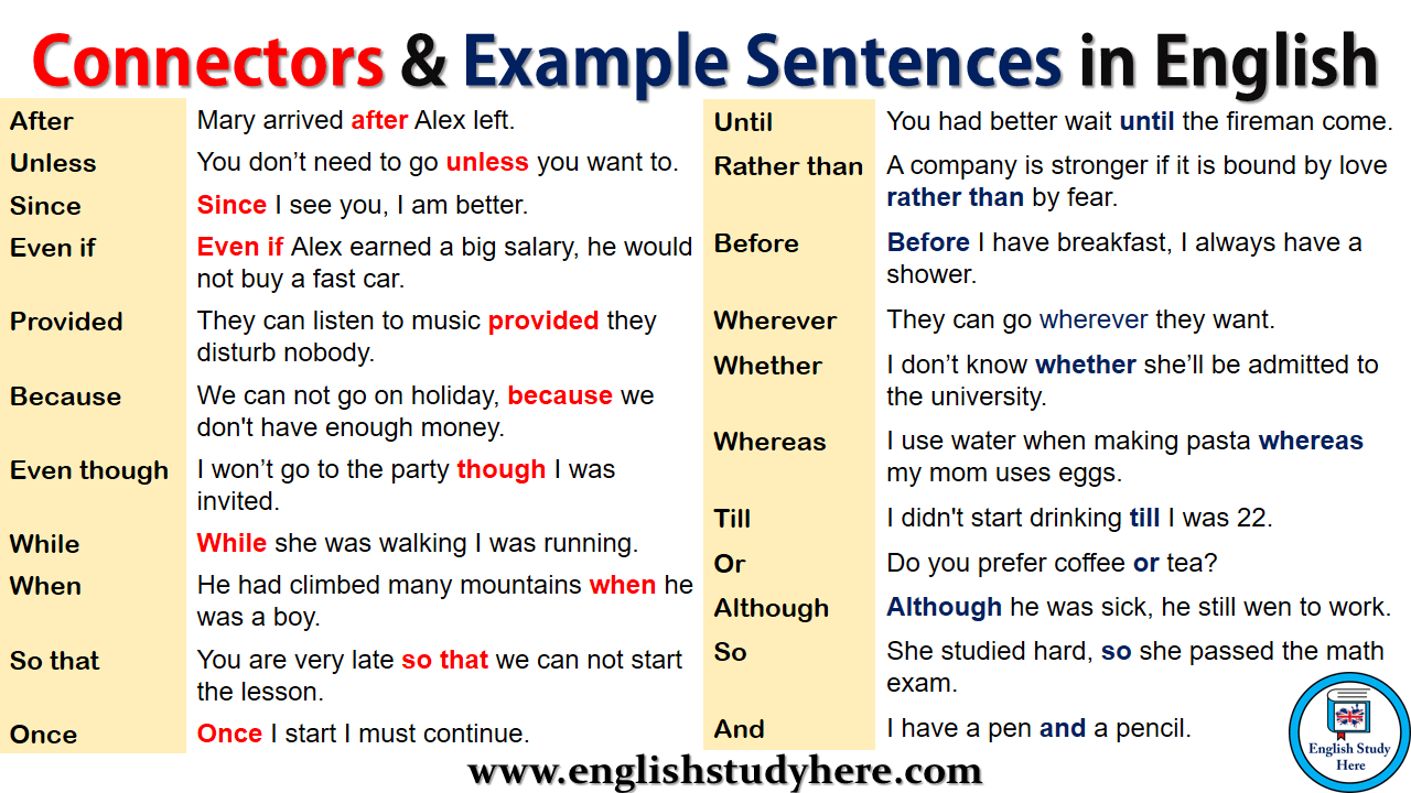 Connectors And Example Sentences In English English