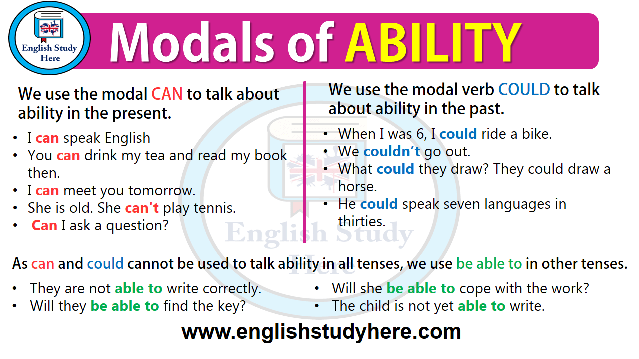 Modals of Ability in English - English Study Here