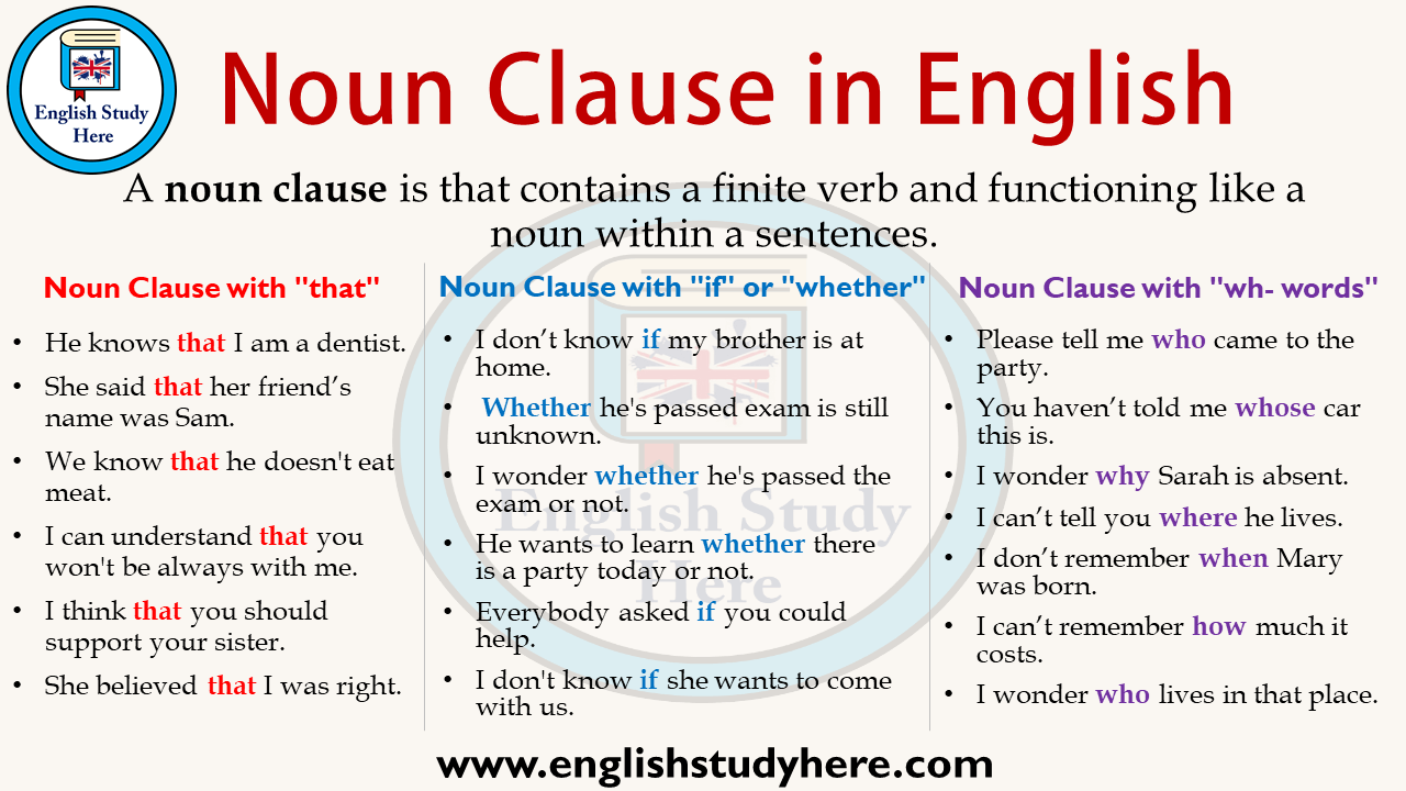 What Is Noun Clause Example Sentences English Study Here