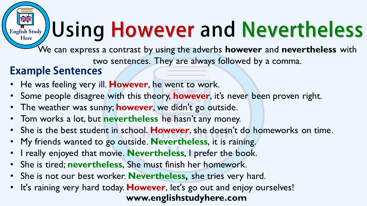 Using However and Nevertheless in English  English Study Here