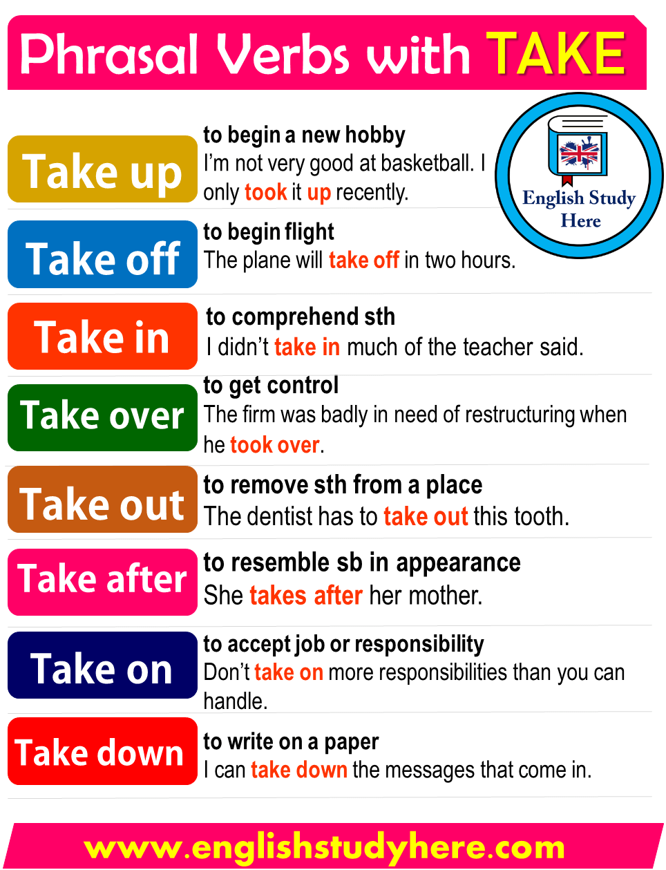 Phrasal Verbs With TAKE In English English Study Here