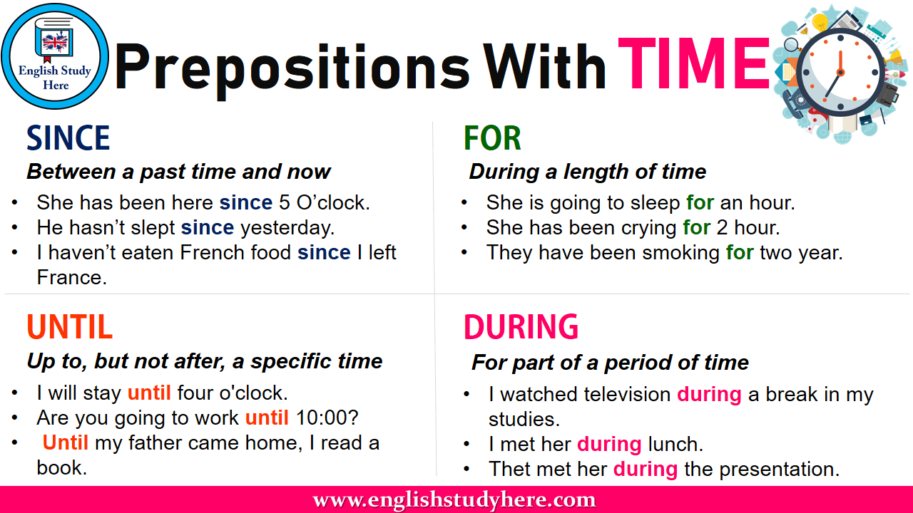 Prepositions With TIME Since Until For During