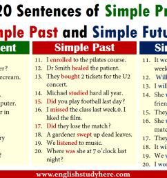 20 Sentences of Simple Present [ 720 x 1280 Pixel ]